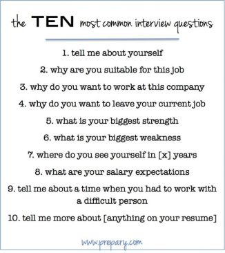 questions-ask-at-job-interview-18-common-and-portray-on-a-640x720