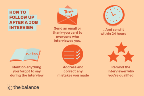 how-to-follow-up-after-a-job-interview-2061333_v3-5b87089d46e0fb0050d463a51-5bbf95d6c9e77c005116e5a6.png