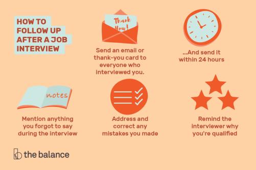 how-to-follow-up-after-a-job-interview-2061333_v3-5b87089d46e0fb0050d463a51-5bbf95d6c9e77c005116e5a6.png